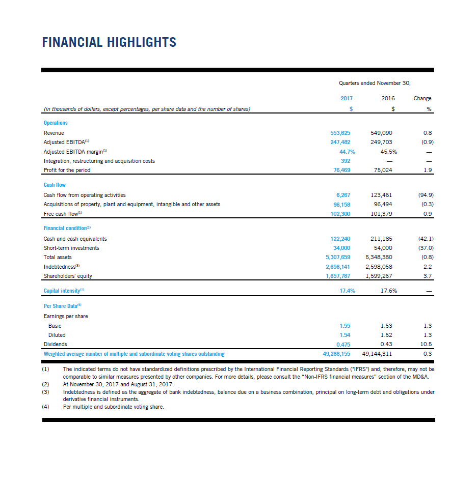 CCA_Q1-2018_Financial highlights.png