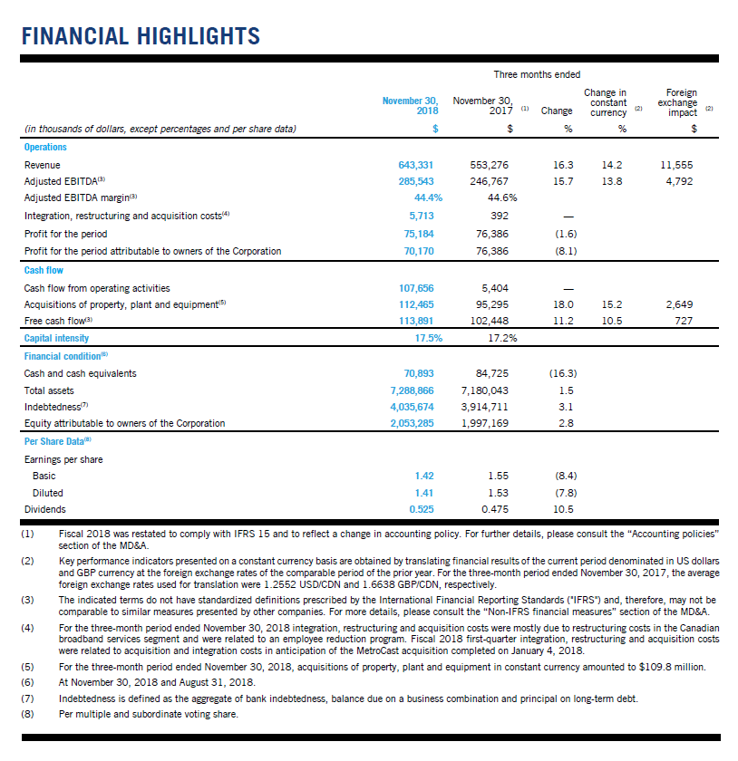 CCA_Q1-2019_Financial highlights.png