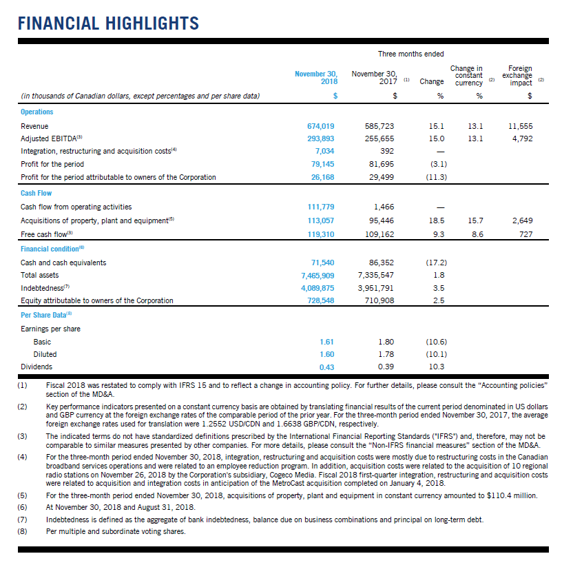 CGO-Q1-2019_Financial highlights.png