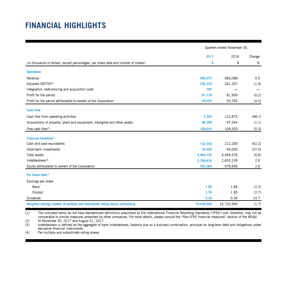 CGO_Q1-2018_Financial highlights.png